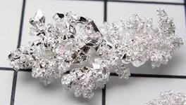 цены на серебро